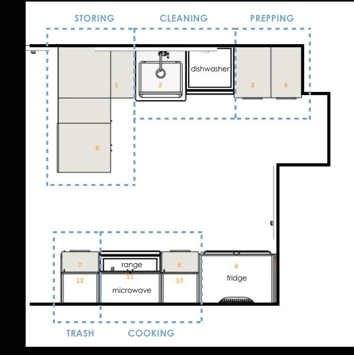 ikea kitchen ideas for organization