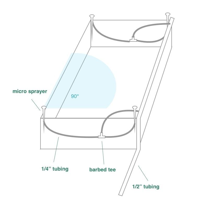 diy irrigation for raised beds diagram