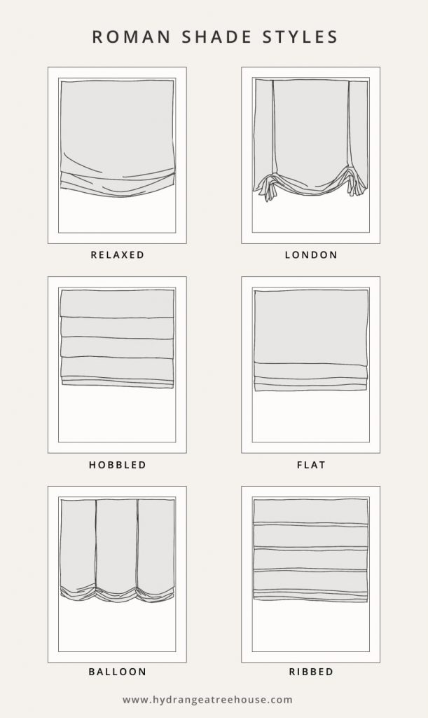 roman shades style guide infographics