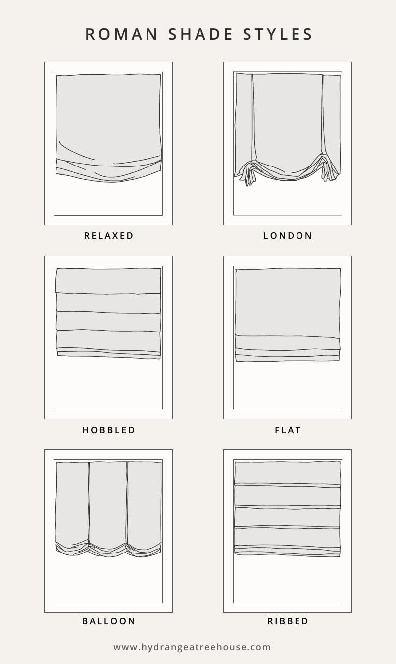 roma tonları stil kılavuzu infografikleri